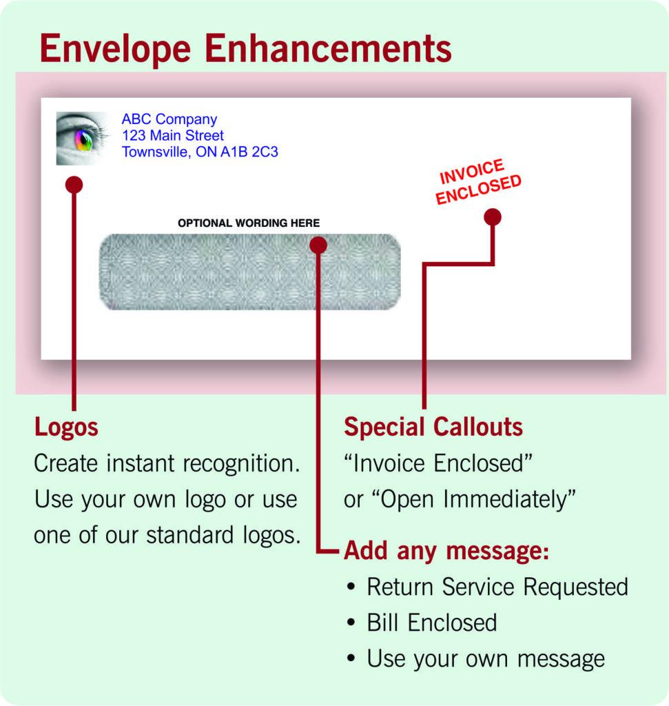 Envelope Enchancements